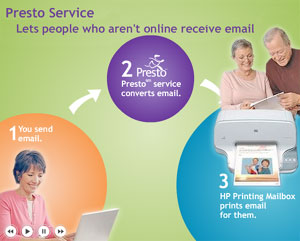 Presto Email Printing Service