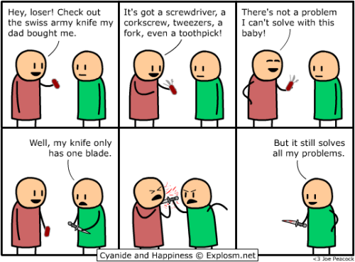 Explosm.net Swiss Army Knife Fail comic